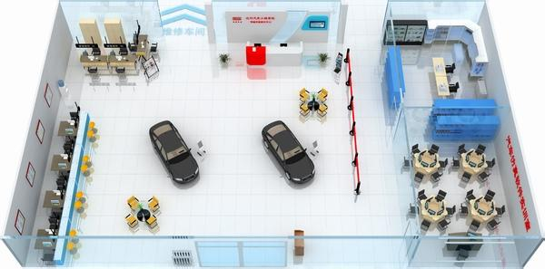 汽车销售培训