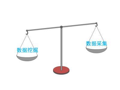 企业战略管理案例分析