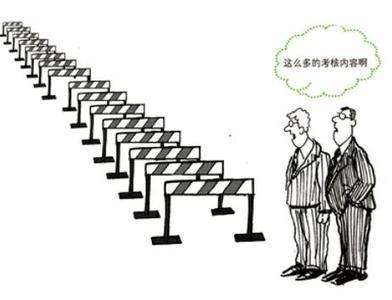 """绩效考核:企业问题的检测""""神器""""!"""