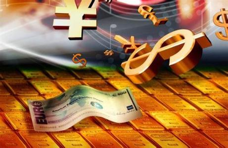 财务风险管理制度
