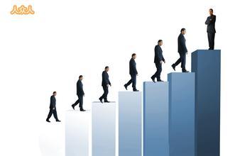 对企业绩效考核的理解