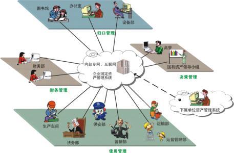 财务管理系统的基本功能介绍