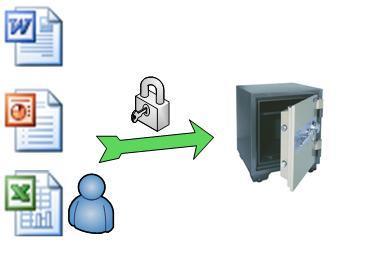 企业文档管理系统的现状