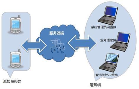 企业设备管理系统