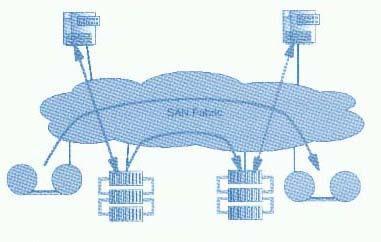 网管软件和网络管理的区别