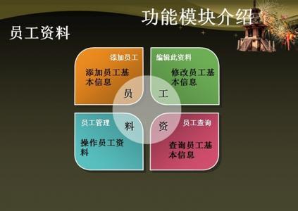 企业人事管理系统的背景