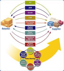 企业订单管理系统概述