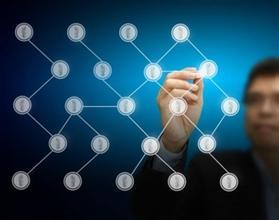 建立供应链平台的几个点
