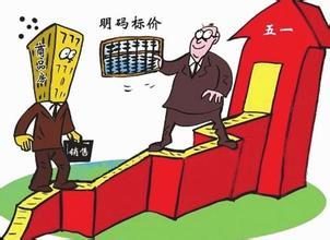 商品销售管理办法