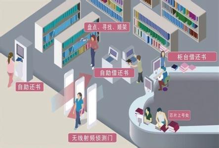 图书管理系统的功能要求