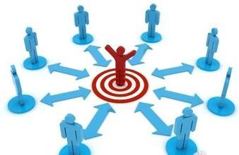 企业使用小企业管理系统的关键