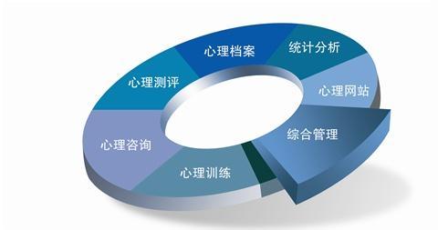 集中式档案管理系统
