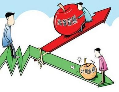 薪酬管理體系的基本導向