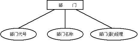 人事档案管理案例