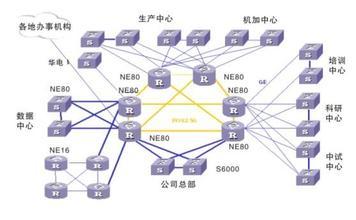企业信息管理案例分析