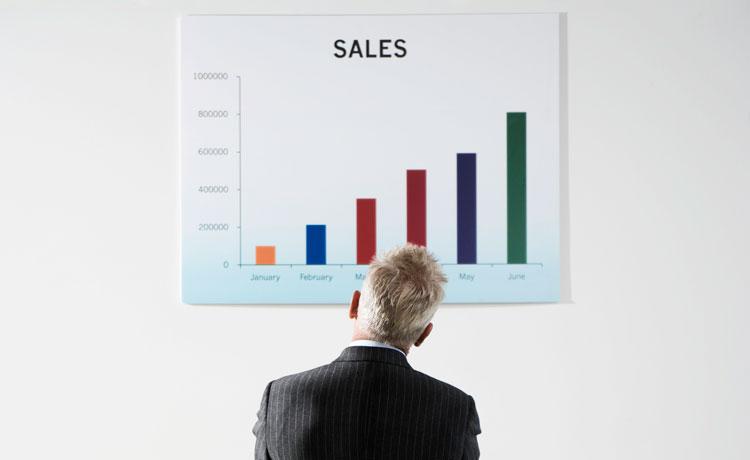 五大金牌案例教你更有效营销