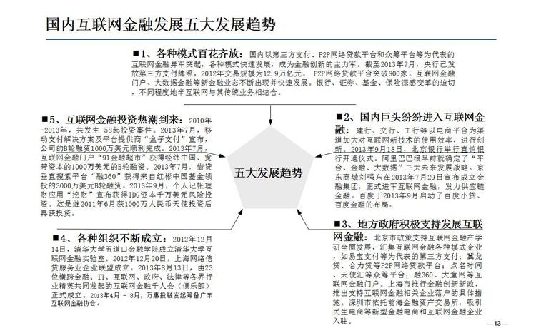 坚鹏老师的培训课程《解读互联网金融发展趋势》笔记