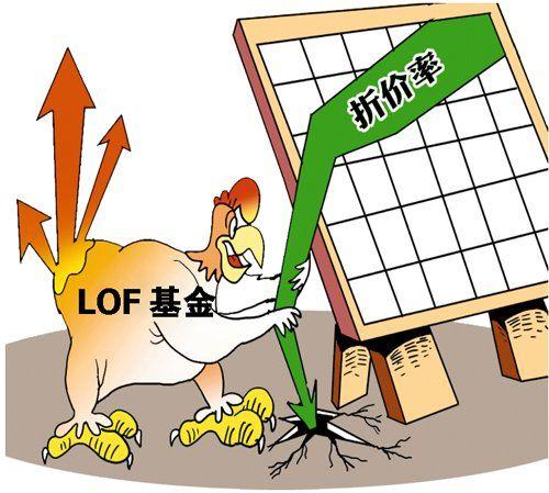lof基金是什么意思