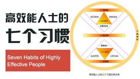 高效人士的七个习惯