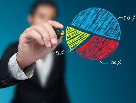 市场营销经典案例分析