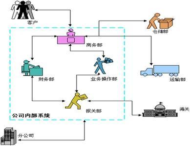 电路 电路图 电子 设计 素材 原理图 389_300